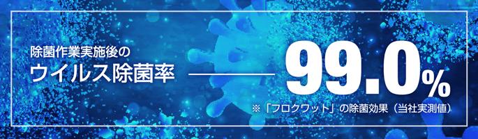 除菌作業実施後のウイルス除菌率99.0% ※「フロクワット」の除菌効果(当社実測値)