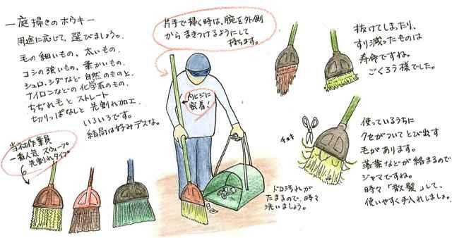 お掃除のポイント